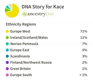 Kace's DNA results: of note, 71% West Europe and 11% Scotland/Ireland/Wales
