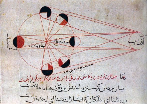 Illustration by Persian Scholar Al-Biruni (C.E. 973-1048) of different phases of the lunar eclipse (Courtesy of WikiMedia Commons)