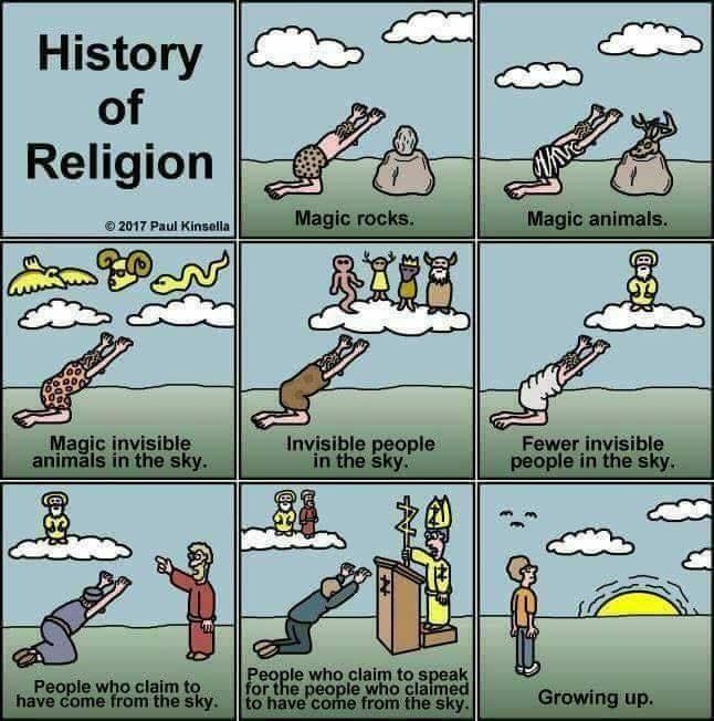 religion atheism history evolution america