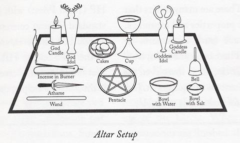 Image result for ritual altar elements