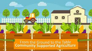 A garden-like agricultural scene with the legend: From the Ground to the Table, Community Supported Agriculture.