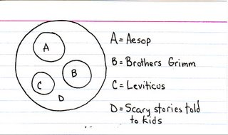 Scary Stories to Tell Your Children