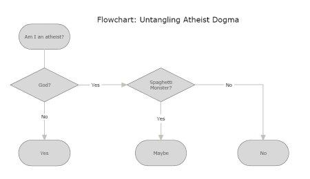 atheistdogma.jpg