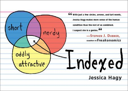 IndexedCover