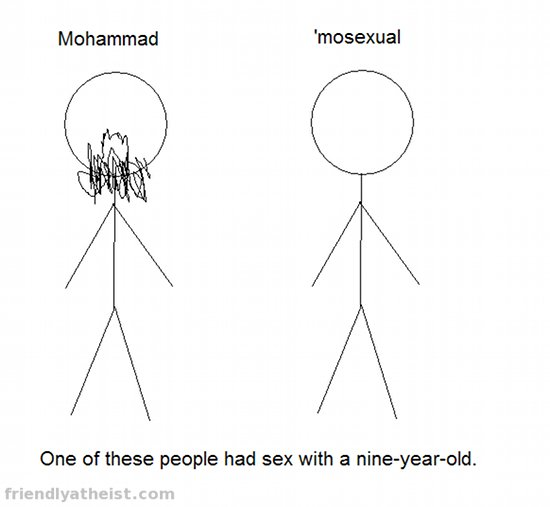 Draw Muhammad Day 2: A Compilation | Guest Contributor