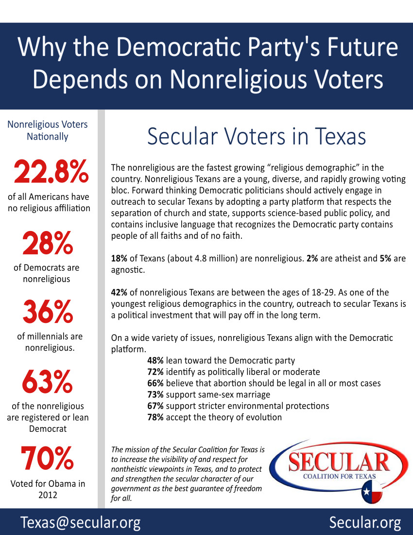 Factsheet on Secular Texans