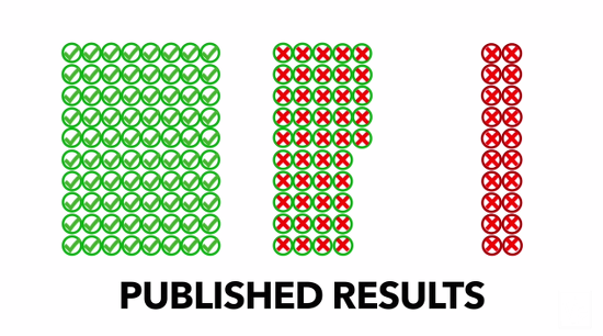 ResultsPublishedJournal