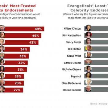 A Donald Trump Endorsement Means More to Evangelicals Than One from Mike Pence