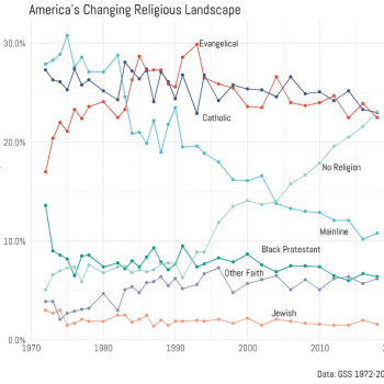 """""""Nones"""" Are Statistically Tied for the Largest """"Religious"""" Group in the Country"""