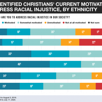 Despite Protests, Many White Christians Have No Desire to Address Racial Justice