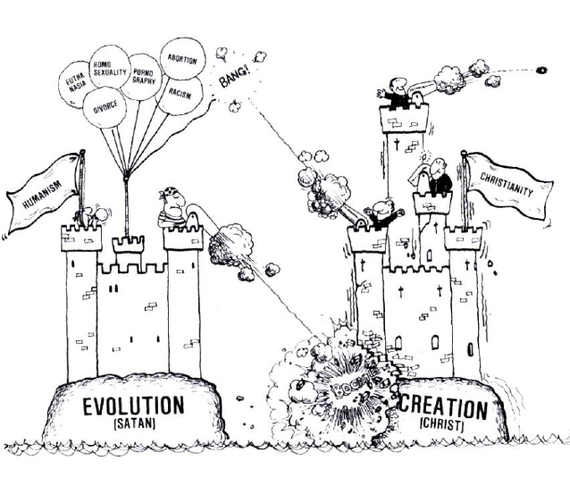 Image result for ken ham evolution creation