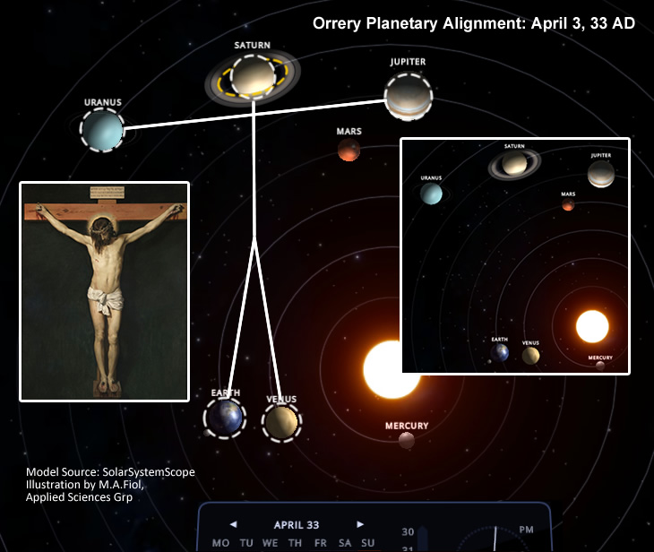 Researcher Finds Jesus in Ancient Planetary Alignment | Hemant Mehta