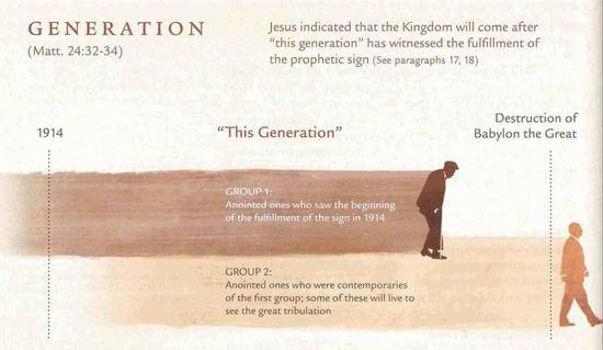 Here's How Jehovah's Witnesses Rework Their Own Theology